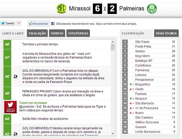 Primeiro tempo do jogo do Palmeiras