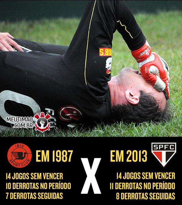 dd553f9aa3 São Paulo supera o Ibis no quesito pior time do Mundo