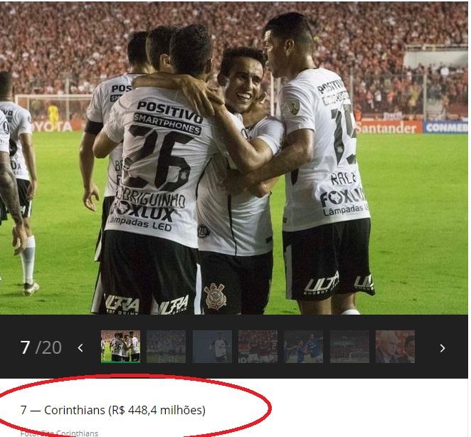 Corinthians não esta nem entre os 5 maiores endividados no Brasil 82e218f007b68
